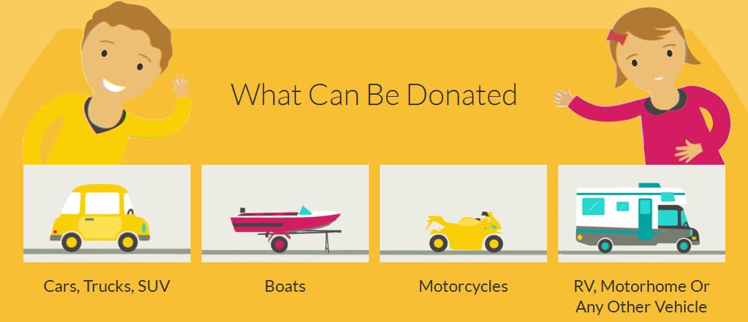 Car Donation – Wheels for Wishes